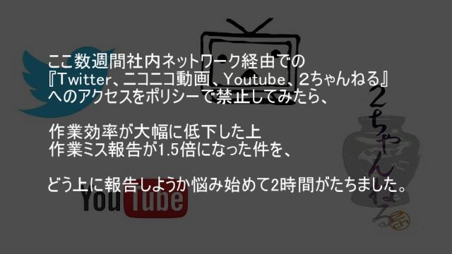 YouTube ニコニコ動画
