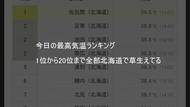 最高気温ランキング1位から20位まで全部北海道